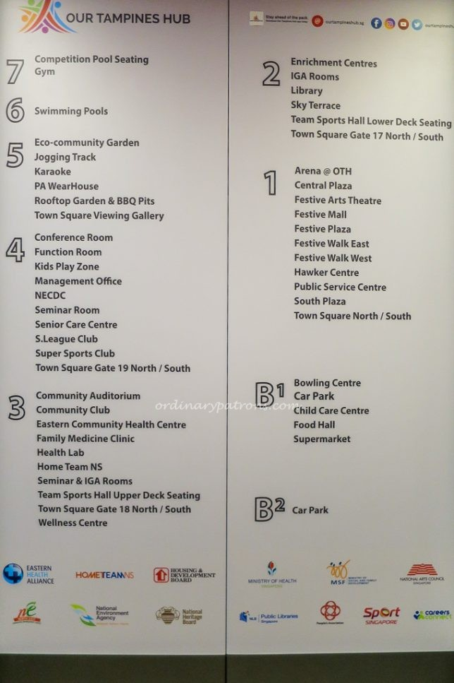 Our Tampines Hub Directory