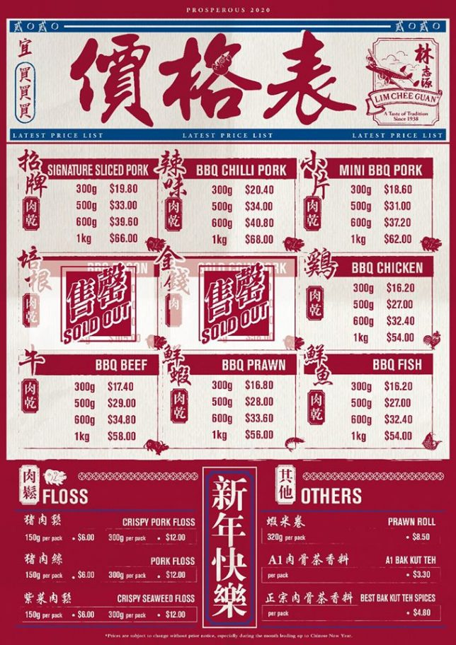 Lim Chee Guan Price List as at 14 January 2020